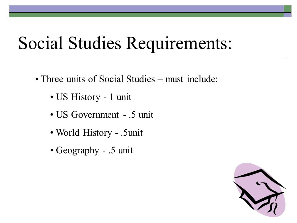 Social Studies Requirements: Three units of Social Studies – must include: US History - 1 unit US Government -.5 unit World History -.5unit Geography -.5 unit