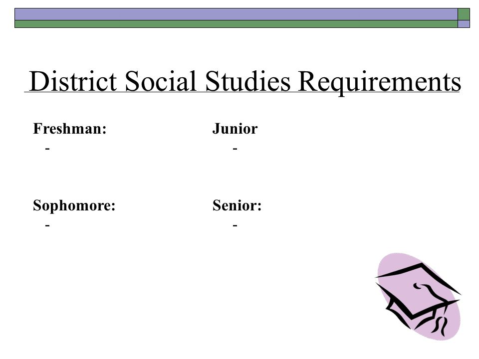 District Social Studies Requirements Freshman: Junior - - Sophomore: Senior: - -