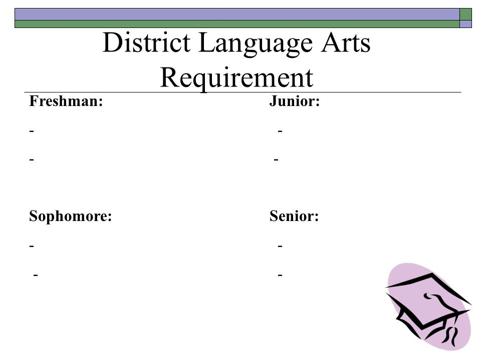 District Language Arts Requirement Freshman:Junior: - Sophomore:Senior: - - -