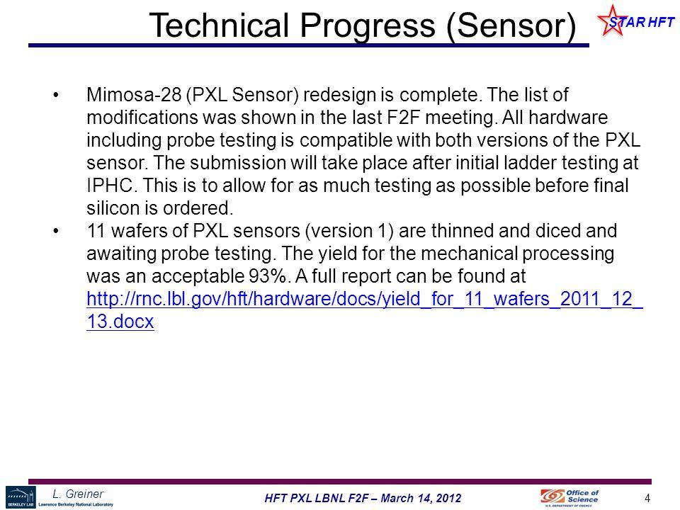 4HFT PXL LBNL F2F – March 14, 2012 L.