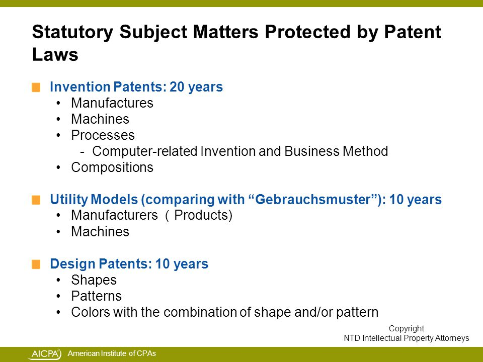American Institute of CPAs Statutory Subject Matters Protected by Patent Laws Invention Patents: 20 years Manufactures Machines Processes -Computer-related Invention and Business Method Compositions Utility Models (comparing with Gebrauchsmuster ): 10 years Manufacturers ( Products) Machines Design Patents: 10 years Shapes Patterns Colors with the combination of shape and/or pattern Copyright NTD Intellectual Property Attorneys