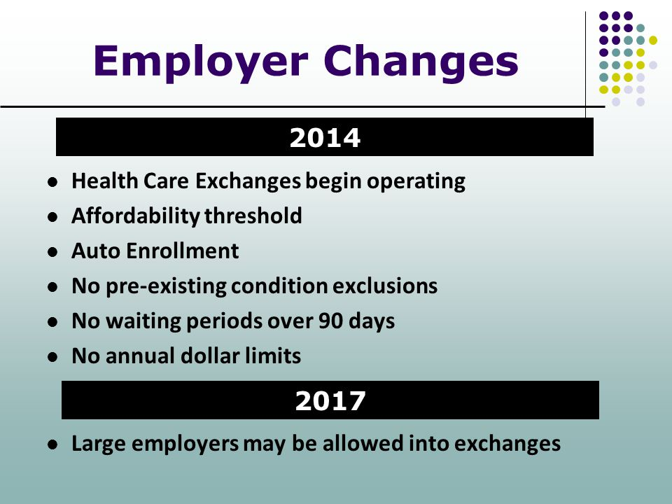 Health Care Exchanges begin operating Affordability threshold Auto Enrollment No pre-existing condition exclusions No waiting periods over 90 days No