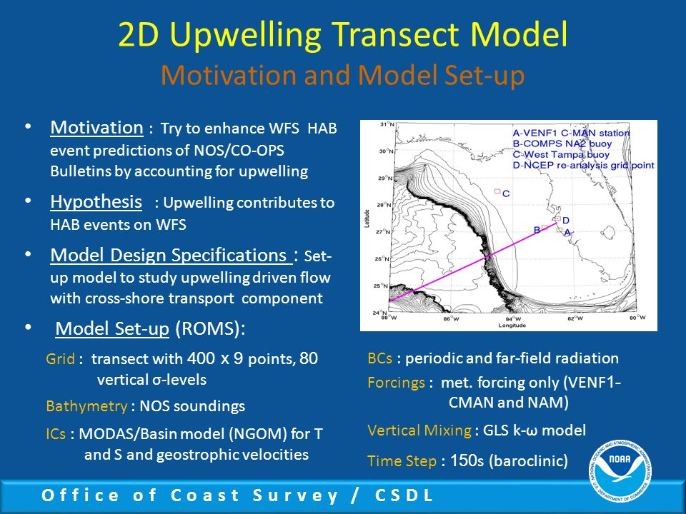 Office of Coast Survey / CSDL 2D Upwelling Transect Model Motivation and Model Set-up Motivation : Try to enhance WFS HAB event predictions of NOS/CO-OPS Bulletins by accounting for upwelling Hypothesis : Upwelling contributes to HAB events on WFS Model Design Specifications : Set- up model to study upwelling driven flow with cross-shore transport component Model Set-up (ROMS) : Grid : transect with 400 x 9 points, 80 vertical σ-levels Bathymetry : NOS soundings ICs : MODAS/Basin model (NGOM) for T and S and geostrophic velocities BCs : periodic and far-field radiation Forcings : met.