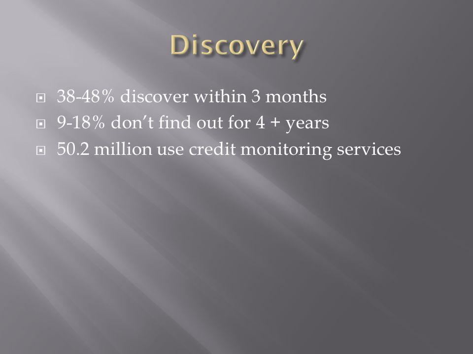  Credit Card fraud 26%  Utilities fraud 18%  Bank fraud 17%  Employment fraud 12%  Loan fraud 5%  Other 13%