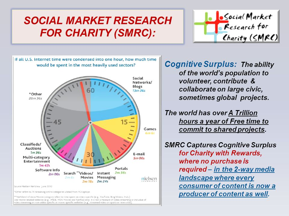 SOCIAL MARKET RESEARCH FOR CHARITY (SMRC): Cognitive Surplus: The ability of the world's population to volunteer, contribute & collaborate on large civic, sometimes global projects.