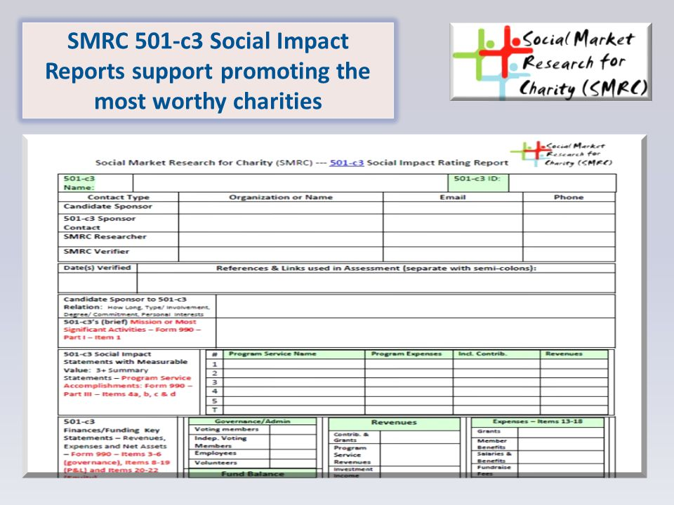 SMRC 501-c3 Social Impact Reports support promoting the most worthy charities