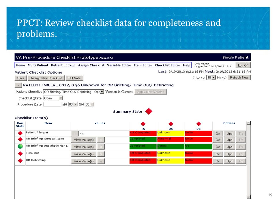 VETERANS HEALTH ADMINISTRATION PPCT: Review checklist data for completeness and problems. 19