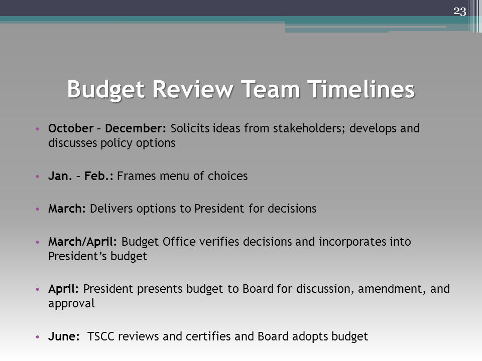 Budget Review Team Timelines October – December: Solicits ideas from stakeholders; develops and discusses policy options Jan. – Feb.: Frames menu of c