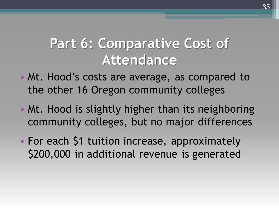Part 6: Comparative Cost of Attendance Mt.