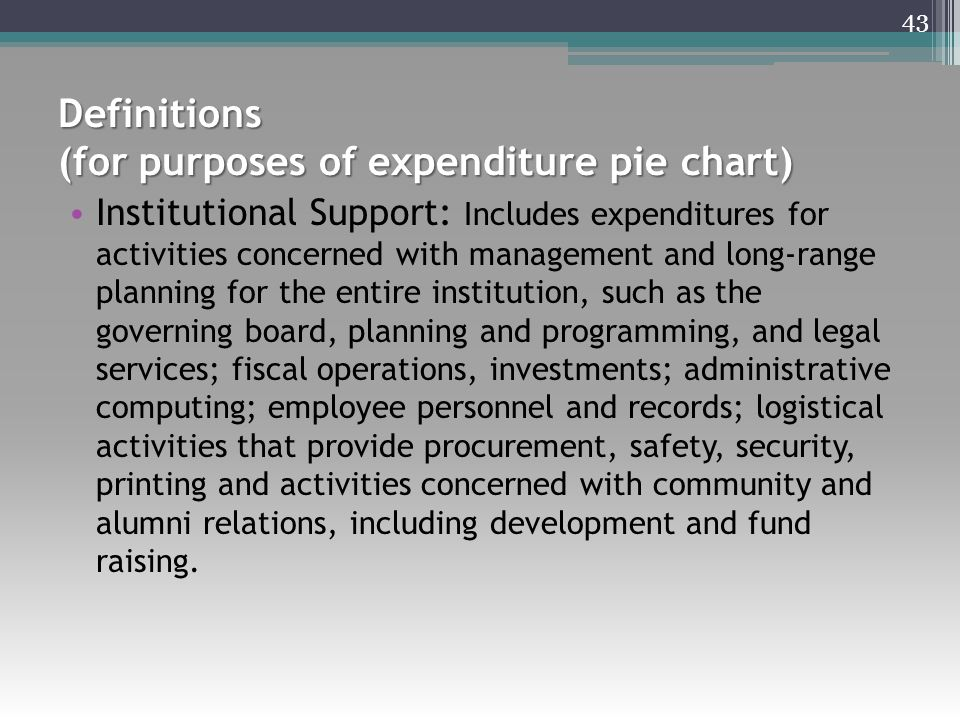 Definitions (for purposes of expenditure pie chart) Institutional Support: Includes expenditures for activities concerned with management and long-range planning for the entire institution, such as the governing board, planning and programming, and legal services; fiscal operations, investments; administrative computing; employee personnel and records; logistical activities that provide procurement, safety, security, printing and activities concerned with community and alumni relations, including development and fund raising.