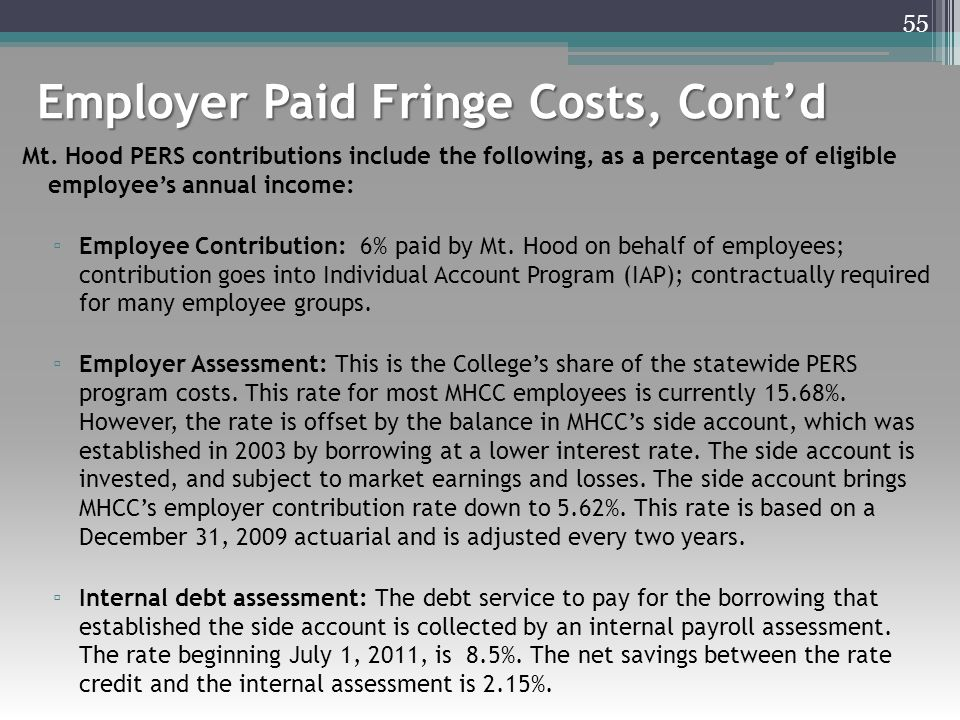 Employer Paid Fringe Costs, Cont'd Mt.