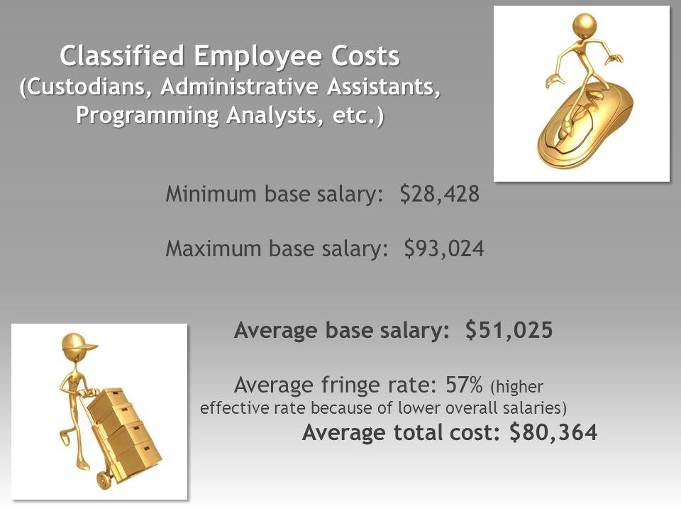 Classified Employee Costs (Custodians, Administrative Assistants, Programming Analysts, etc.) Minimum base salary: $28,428 Maximum base salary: $93,02