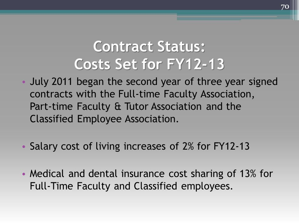 Contract Status: Costs Set for FY12-13 July 2011 began the second year of three year signed contracts with the Full-time Faculty Association, Part-time Faculty & Tutor Association and the Classified Employee Association.
