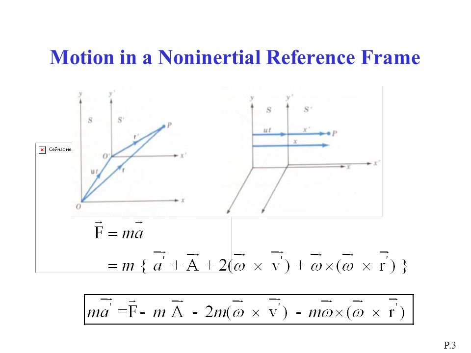 Motion in a Noninertial Reference Frame P.3