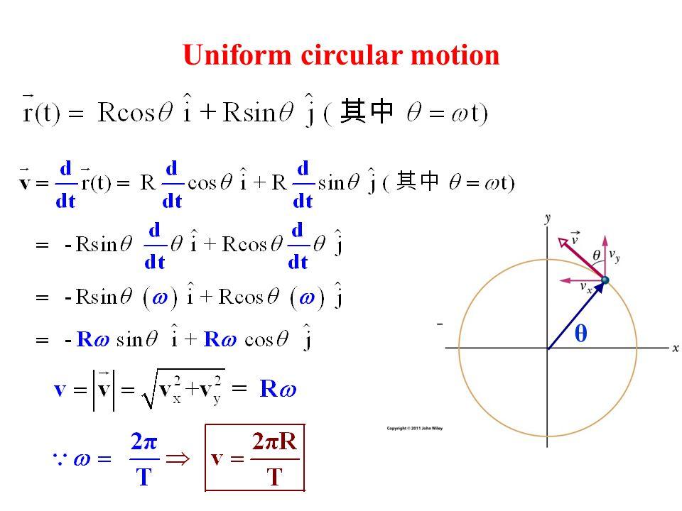 Uniform circular motion θ