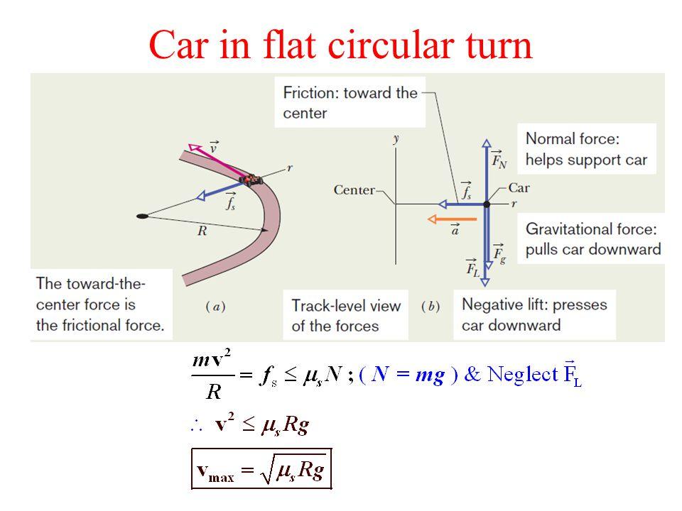 Car in flat circular turn
