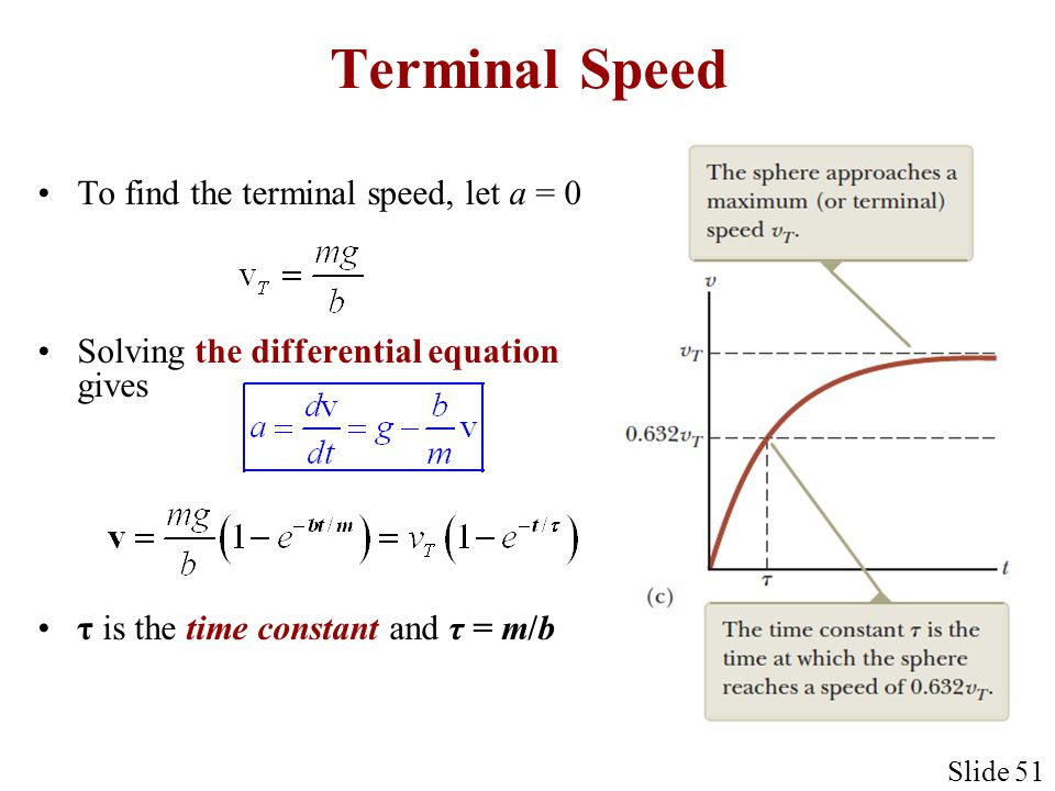 Terminal Speed To find the terminal speed, let a = 0 Solving the differential equation gives τ is the time constant and τ = m/b Slide 51
