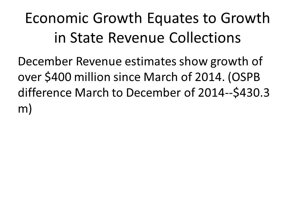 Economic Growth Equates to Growth in State Revenue Collections December Revenue estimates show growth of over $400 million since March of 2014.
