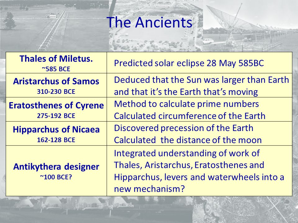 The Ancients Thales of Miletus.