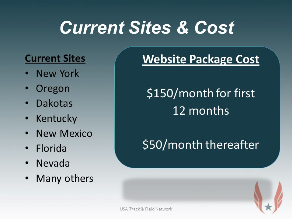 Current Sites & Cost Current Sites New York Oregon Dakotas Kentucky New Mexico Florida Nevada Many others Website Package Cost $150/month for first 12