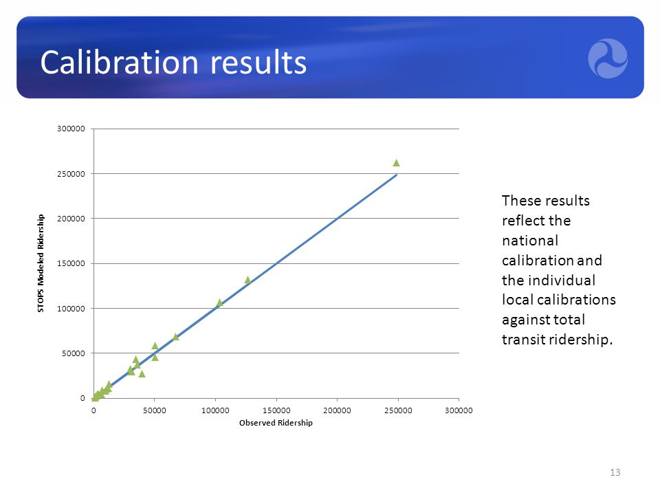 Calibration results 13 These results reflect the national calibration and the individual local calibrations against total transit ridership.