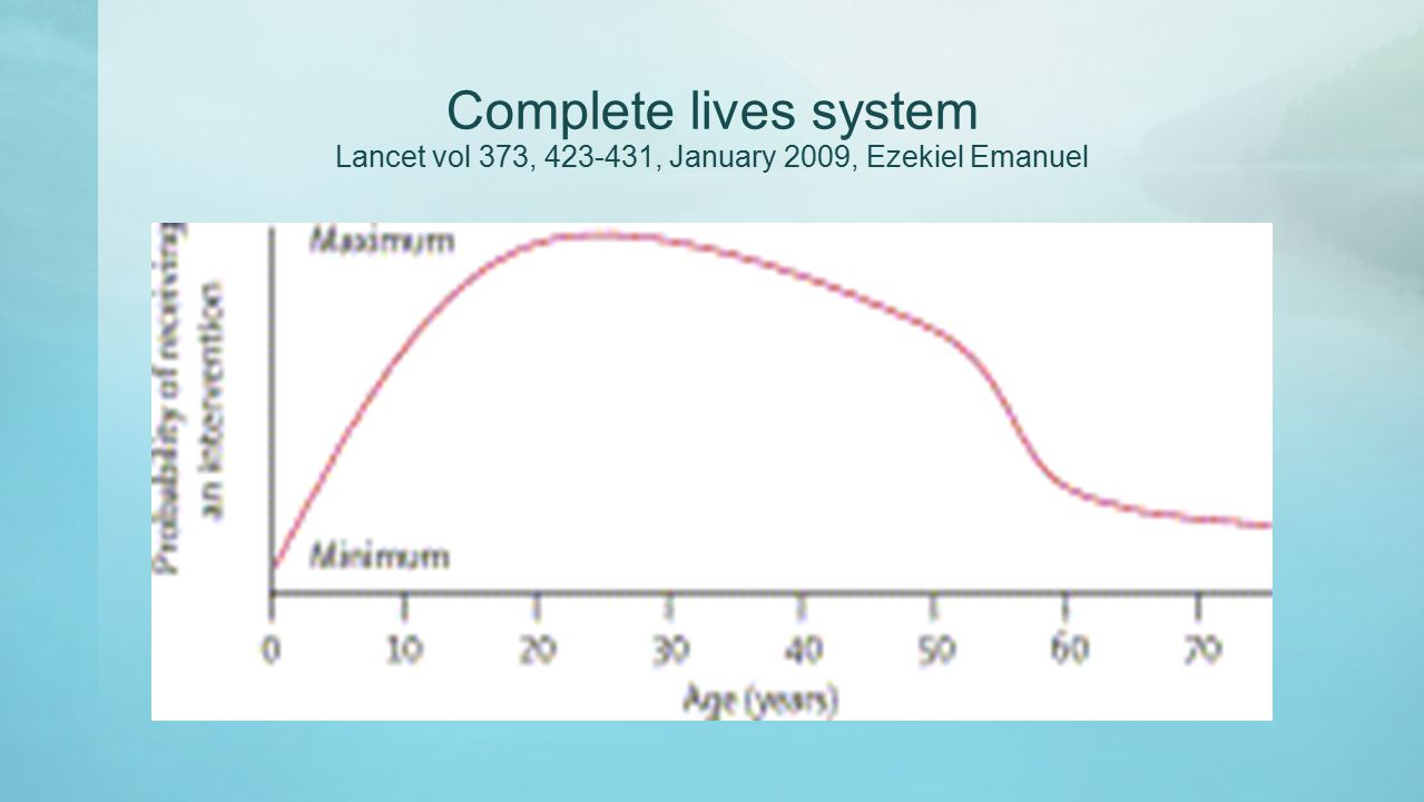 Complete lives system Lancet vol 373, 423-431, January 2009, Ezekiel Emanuel