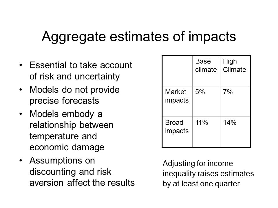Aggregate estimates of impacts Essential to take account of risk and uncertainty Models do not provide precise forecasts Models embody a relationship between temperature and economic damage Assumptions on discounting and risk aversion affect the results Base climate High Climate Market impacts 5%7% Broad impacts 11%14% Adjusting for income inequality raises estimates by at least one quarter