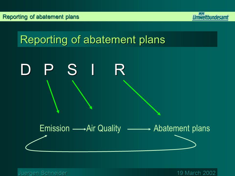 Reporting of abatement plans Juergen Schneider 19 March 2002 Reporting of abatement plans D P S I R Emission Air Quality Abatement plans