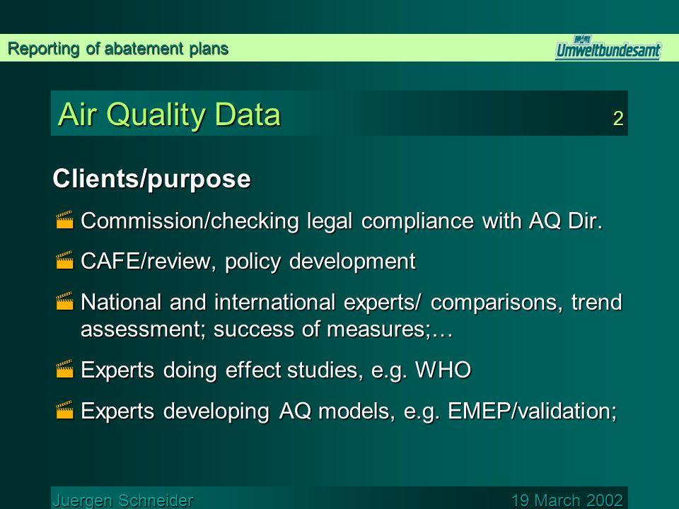 Reporting of abatement plans Juergen Schneider 19 March 2002 Abatement plans UNFCCC 1  Partly established (UNFCCC, ECE CLRTAP), partly under development (EC Dir.) UNFCCC  Legal basis: UNFCCC, COP decisions;  COP 5....