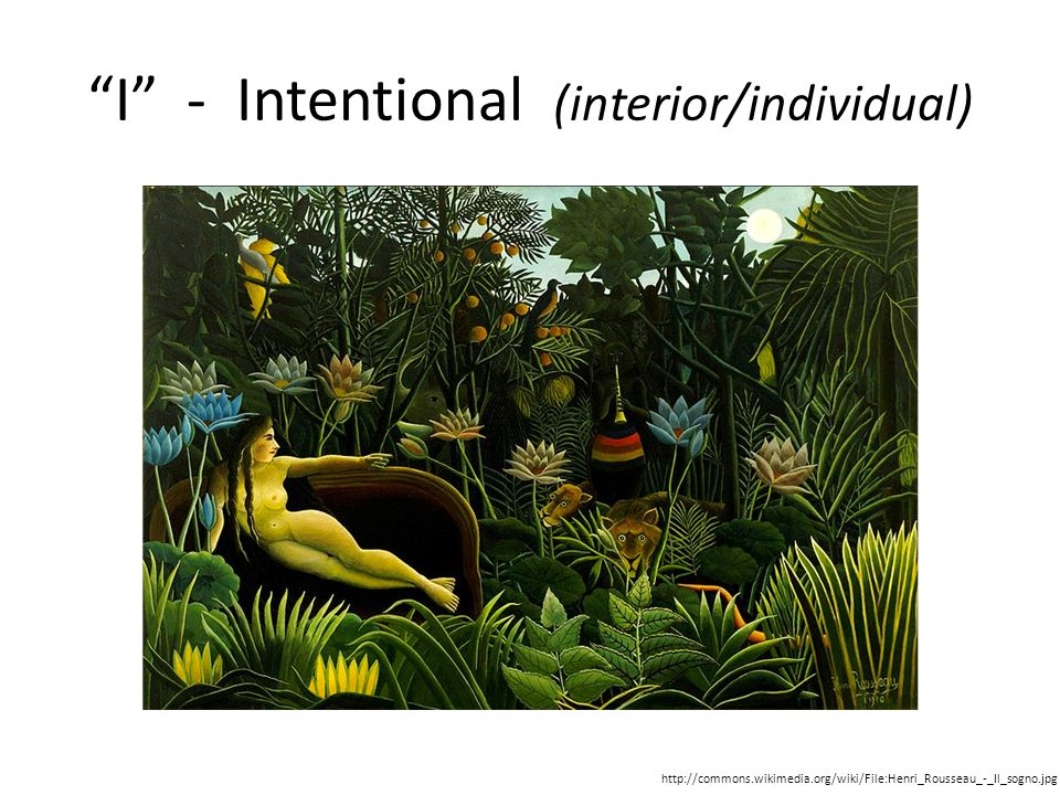 I - Intentional (interior/individual) http://commons.wikimedia.org/wiki/File:Henri_Rousseau_-_Il_sogno.jpg