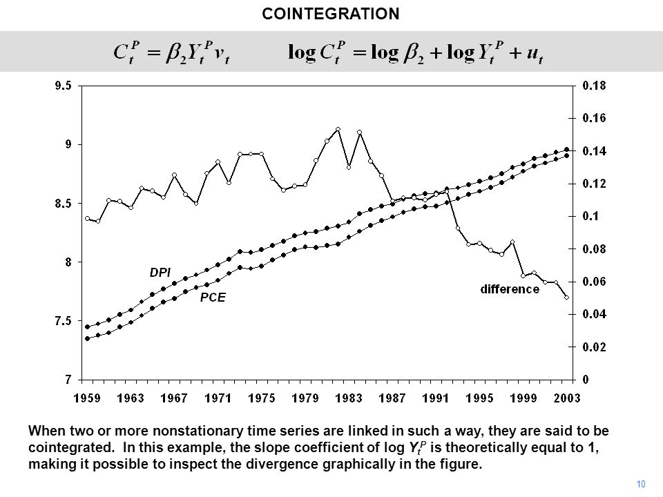COINTEGRATION 10 When two or more nonstationary time series are linked in such a way, they are said to be cointegrated.
