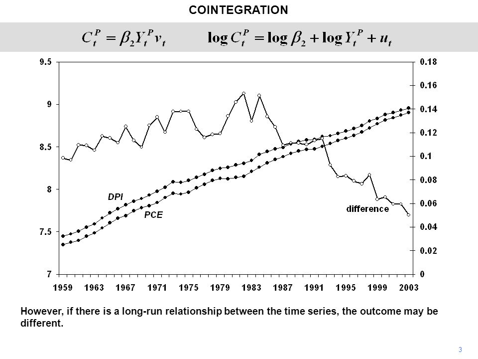 COINTEGRATION 4 Consider, for example, Friedman's Permanent Income Hypothesis and the consumption function C t P =  2 Y t P v t where C t P and Y t P are permanent consumption and income, respectively, and v t is a multiplicative disturbance term.
