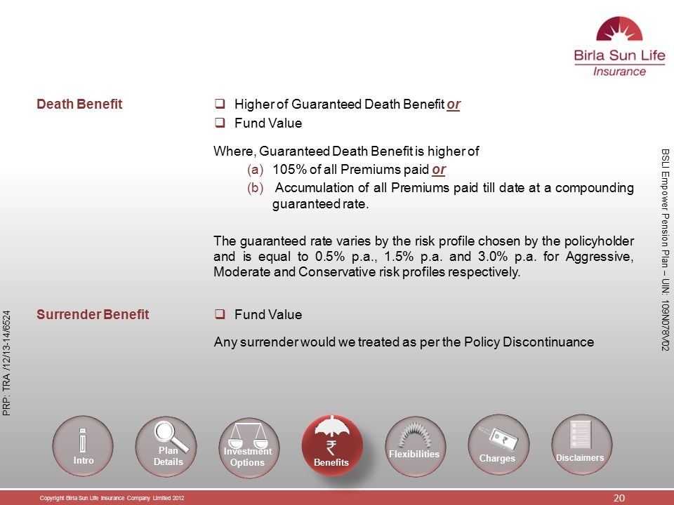 Copyright Birla Sun Life Insurance Company Limited 2012 20 BSLI Empower Pension Plan – UIN: 109N078V02 PRP: TRA /12/13-14/6524 Death Benefit  Higher of Guaranteed Death Benefit or  Fund Value Where, Guaranteed Death Benefit is higher of (a)105% of all Premiums paid or (b) Accumulation of all Premiums paid till date at a compounding guaranteed rate.