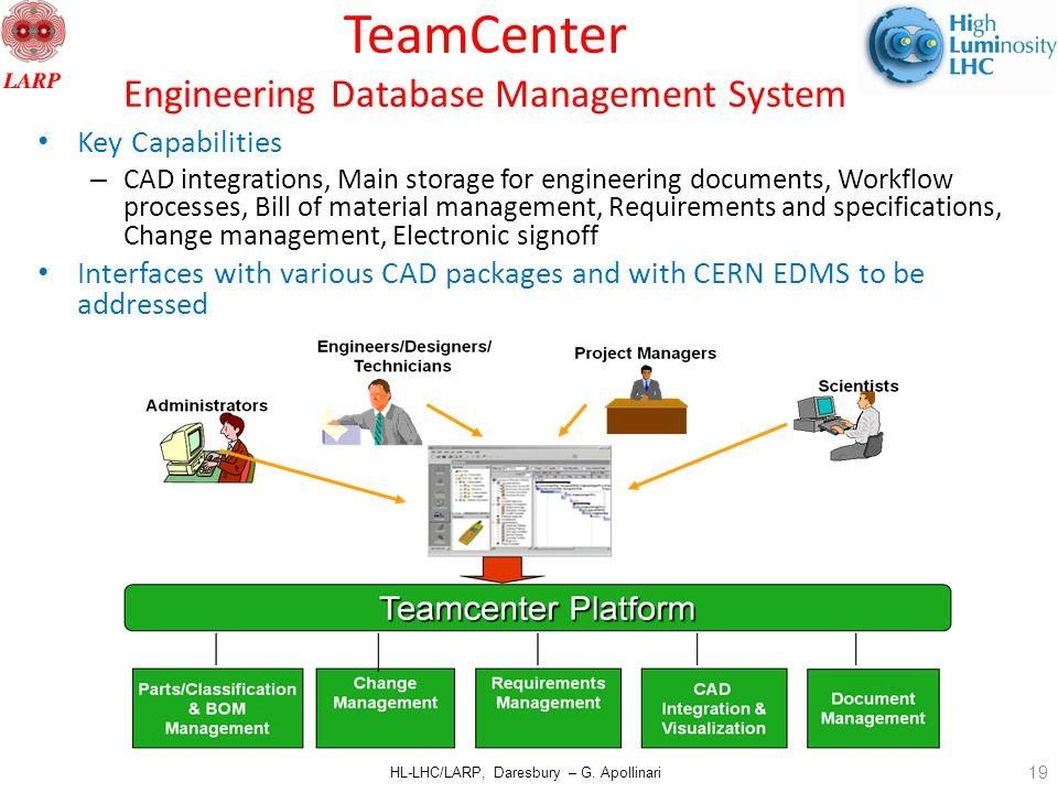 HL-LHC/LARP, Daresbury – G. Apollinari TeamCenter Engineering Database Management System 19 Key Capabilities – CAD integrations, Main storage for engi