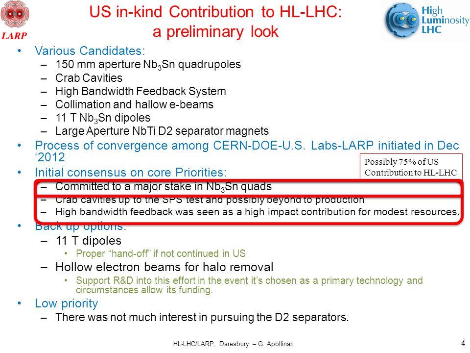 HL-LHC/LARP, Daresbury – G.