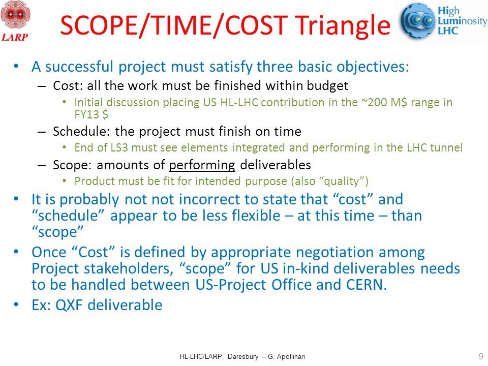 HL-LHC/LARP, Daresbury – G. Apollinari SCOPE/TIME/COST Triangle A successful project must satisfy three basic objectives: – Cost: all the work must be