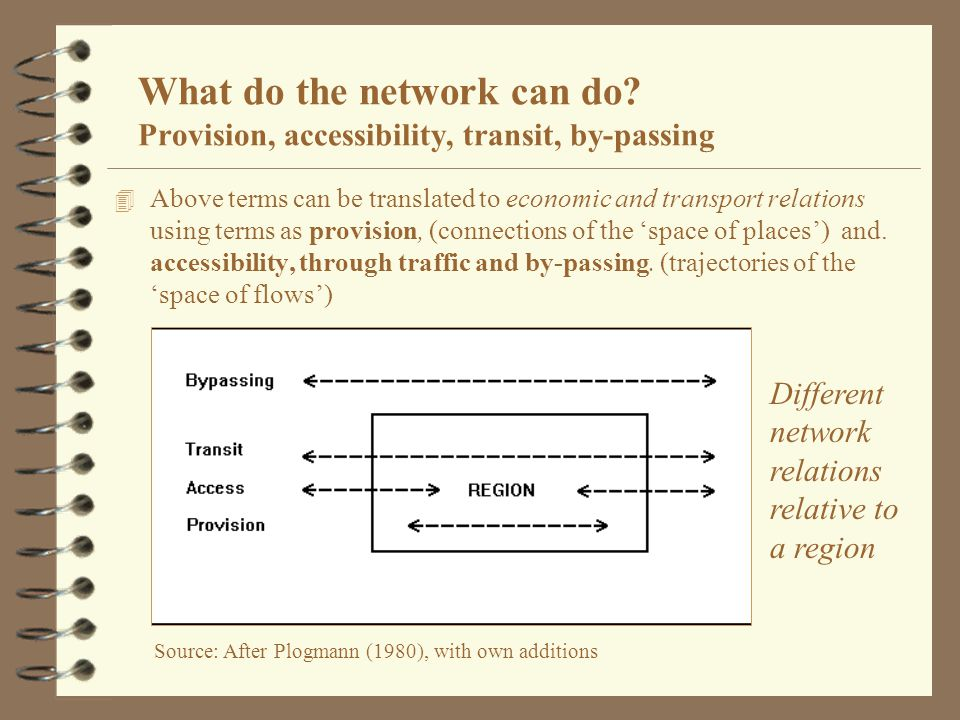What do the network can do? Provision, accessibility, transit, by-passing 4 Above terms can be translated to economic and transport relations using te