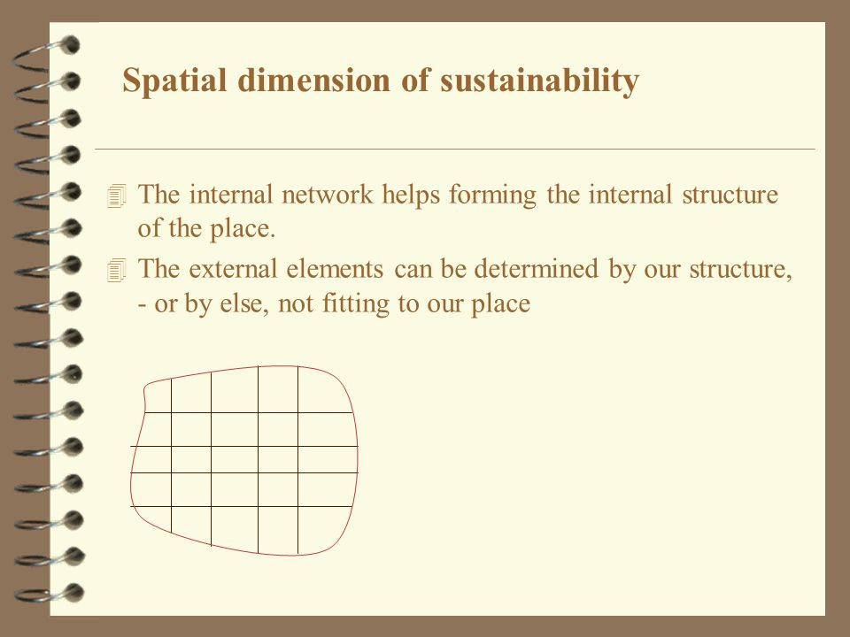 Spatial dimension of sustainability 4 The internal network helps forming the internal structure of the place.