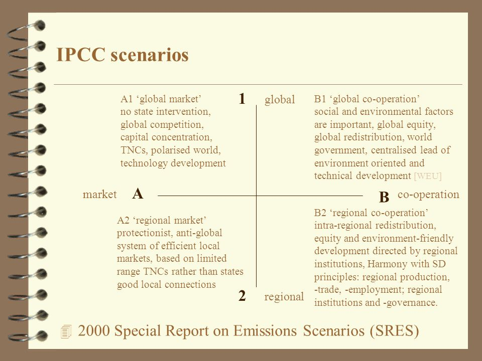 4 2000 Special Report on Emissions Scenarios (SRES) IPCC scenarios A B 1 2 marketco-operation regional global A1 'global market' no state intervention, global competition, capital concentration, TNCs, polarised world, technology development B1 'global co-operation' social and environmental factors are important, global equity, global redistribution, world government, centralised lead of environment oriented and technical development [WEU] A2 'regional market' protectionist, anti-global system of efficient local markets, based on limited range TNCs rather than states good local connections B2 'regional co-operation' intra-regional redistribution, equity and environment-friendly development directed by regional institutions, Harmony with SD principles: regional production, -trade, -employment; regional institutions and -governance.