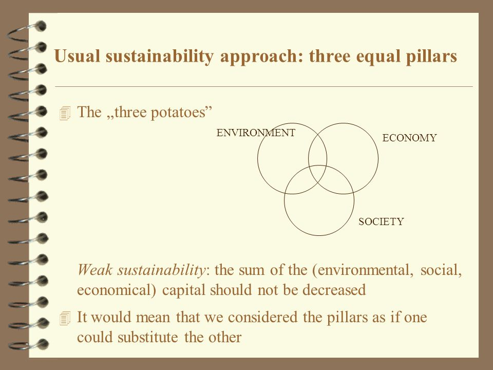 "Usual sustainability approach: three equal pillars 4 The ""three potatoes Weak sustainability: the sum of the (environmental, social, economical) capital should not be decreased 4 It would mean that we considered the pillars as if one could substitute the other ENVIRONMENT SOCIETY ECONOMY"