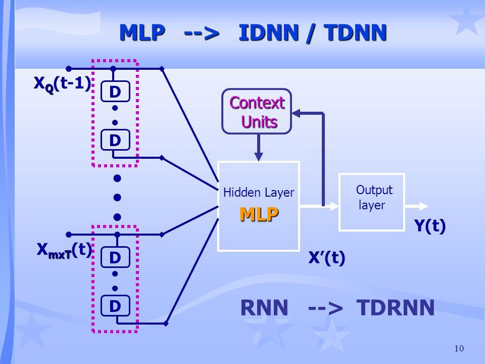 10 MLP --> IDNN / TDNN D D Hidden LayerMLP D D Output layer Q X Q (t-1) mxT X mxT (t) Context Units Units Y(t) RNN --> TDRNN X'(t)