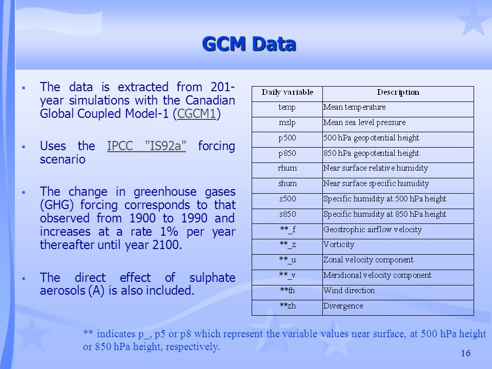16 GCM Data  The data is extracted from 201- year simulations with the Canadian Global Coupled Model-1 (CGCM1)CGCM1  Uses the IPCC