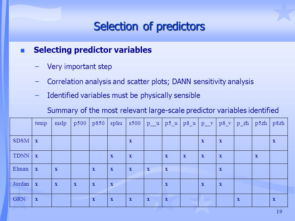 19 Selection of predictors n Selecting predictor variables –Very important step –Correlation analysis and scatter plots; DANN sensitivity analysis –Id