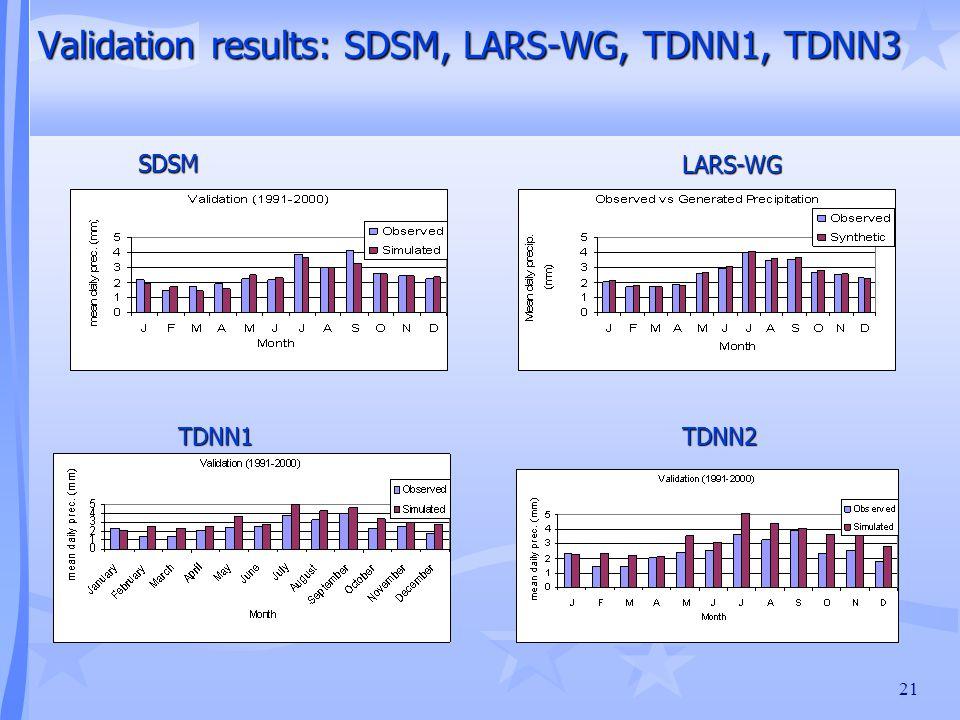 21 Validation results: SDSM, LARS-WG, TDNN1, TDNN3 SDSM LARS-WG TDNN1TDNN2