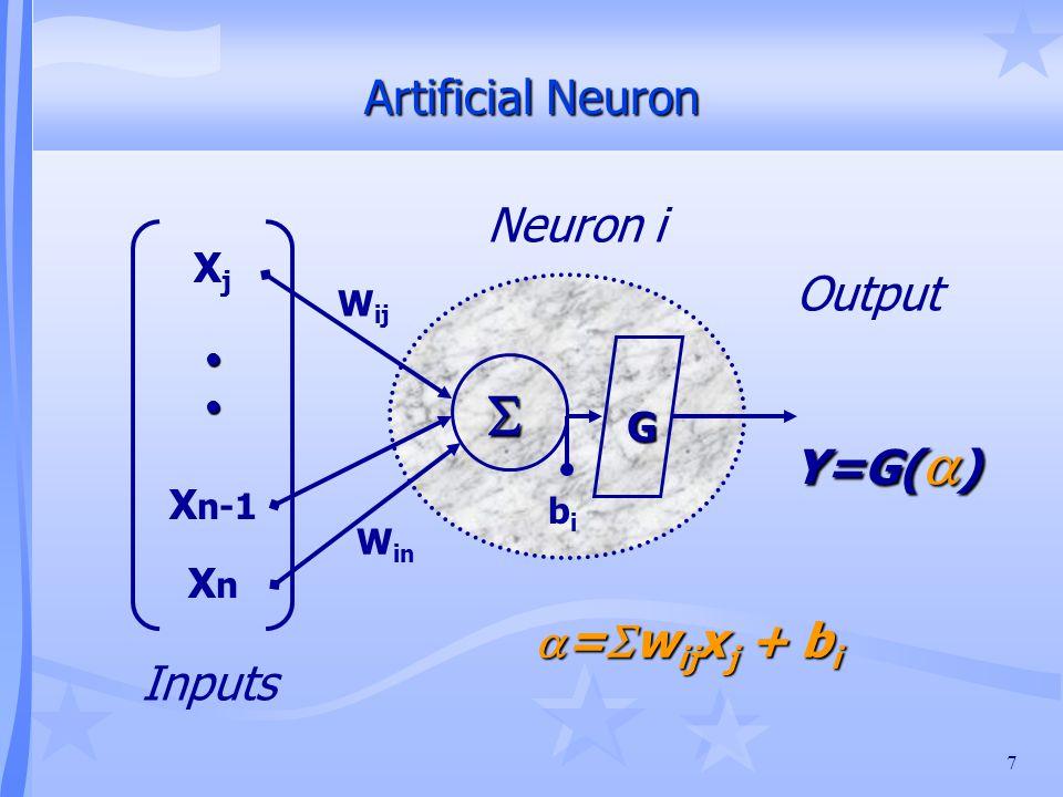 7 Artificial Neuron X j X n-1 X n  G Y=G(  )  =  w ij x j + b i Neuron i Inputs Output W ij W in bibi