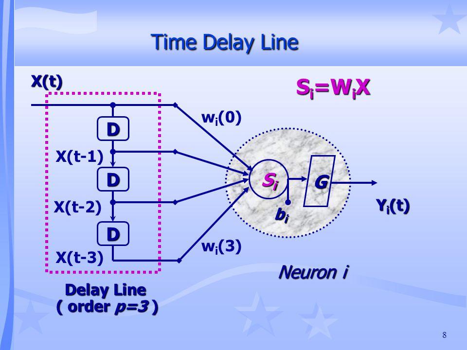 8 Time Delay Line Time Delay Line D D D SiSiSiSi G bibibibi Y i (t) X(t) w i (0) w i (3) Delay Line ( order p=3 ) ( order p=3 ) X(t-3) X(t-2) X(t-1) Neuron i S i =W i X