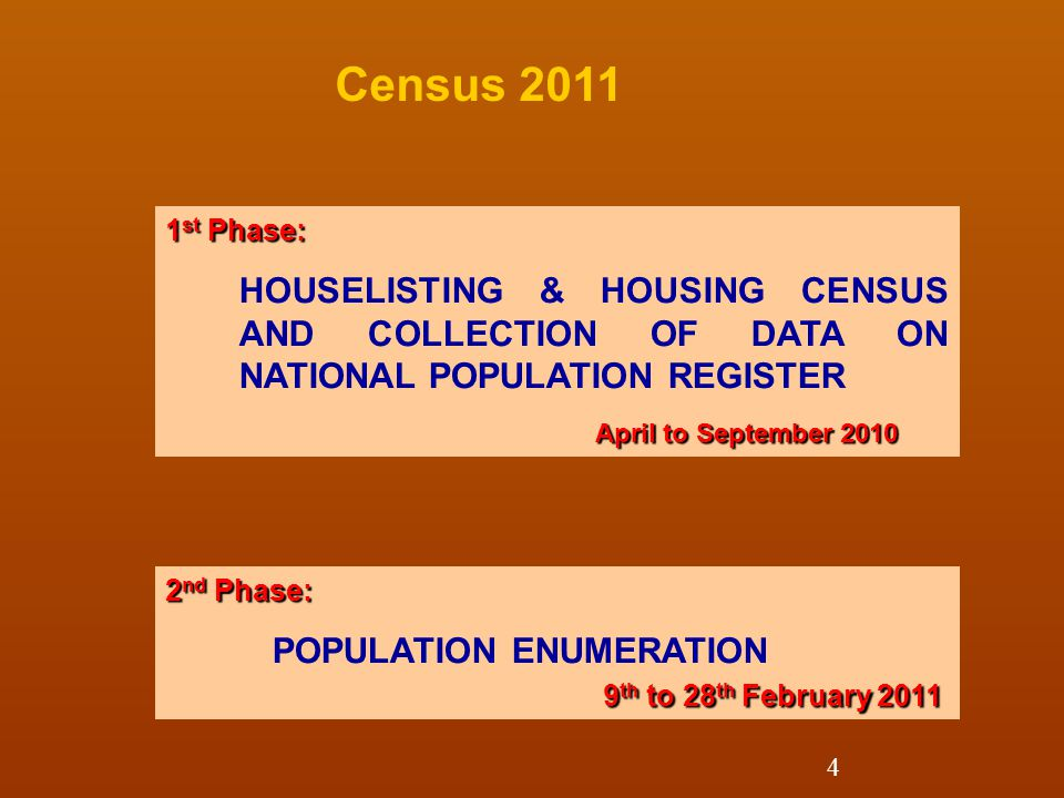 1 st Phase: HOUSELISTING & HOUSING CENSUS AND COLLECTION OF DATA ON NATIONAL POPULATION REGISTER April to September 2010 2 nd Phase: 9 th to 28 th February 2011 POPULATION ENUMERATION 9 th to 28 th February 2011 4 Census 2011