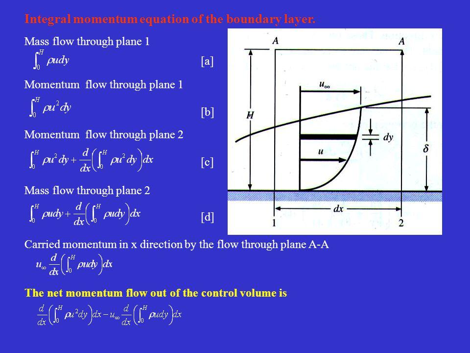 [d] [c] [b] [a] Mass flow through plane 1 Momentum flow through plane 1 Momentum flow through plane 2 Mass flow through plane 2 Carried momentum in x