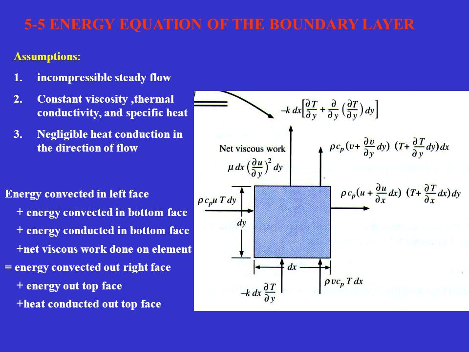 5-5 ENERGY EQUATION OF THE BOUNDARY LAYER Assumptions: 1.incompressible steady flow 2.Constant viscosity,thermal conductivity, and specific heat 3.Neg