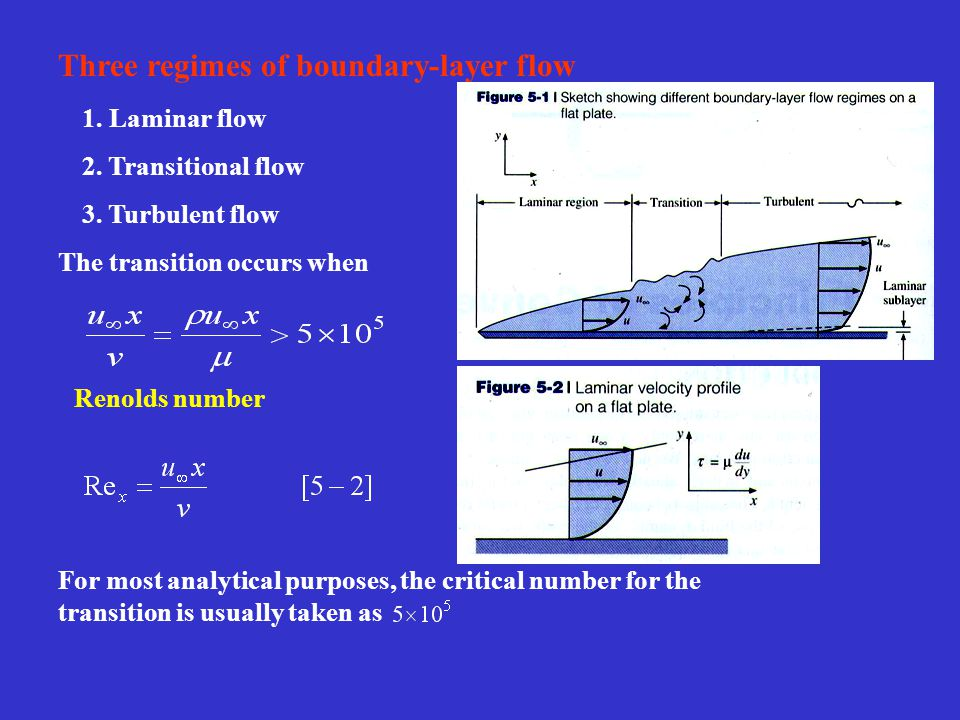 Three regimes of boundary-layer flow 1. Laminar flow 2. Transitional flow 3. Turbulent flow Renolds number For most analytical purposes, the critical